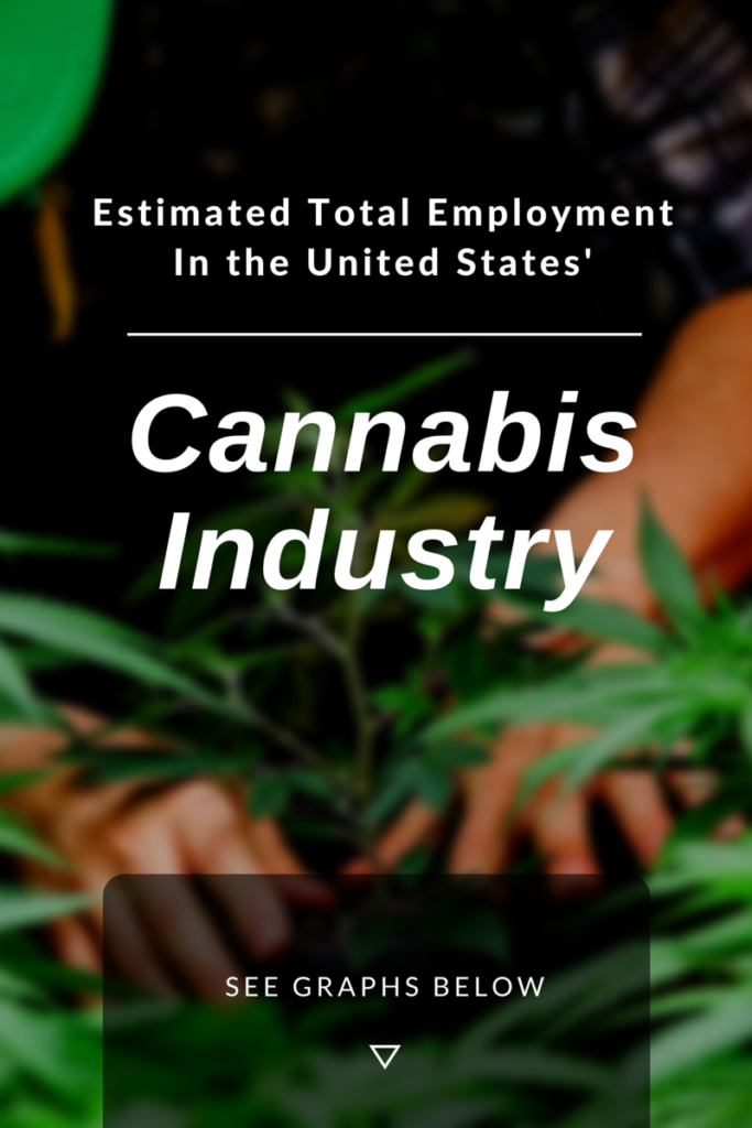how many employees work in the marijuana industry